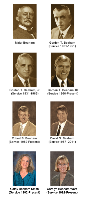 Five Generations of Leadership